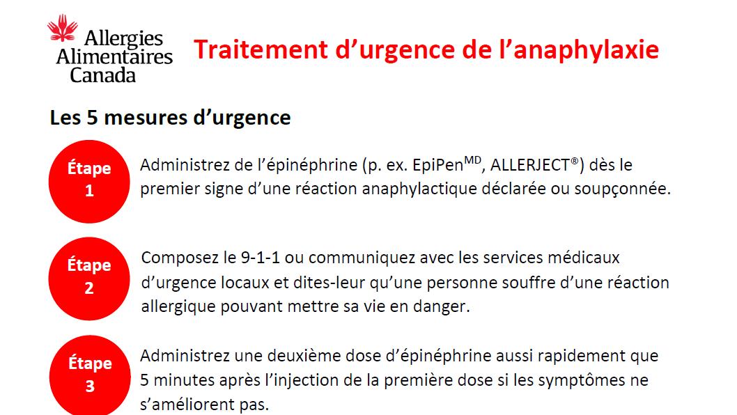 Les 5 mesures d'urgence